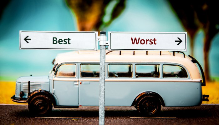 Street Sign Best versus Worst