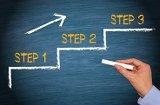 In 12 Schritten strukturiert zu IT-Services