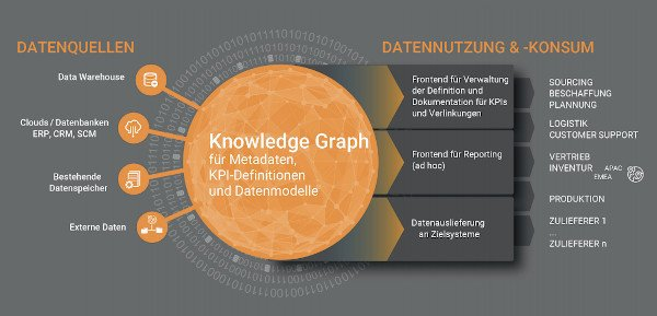 Knowledge_Graph