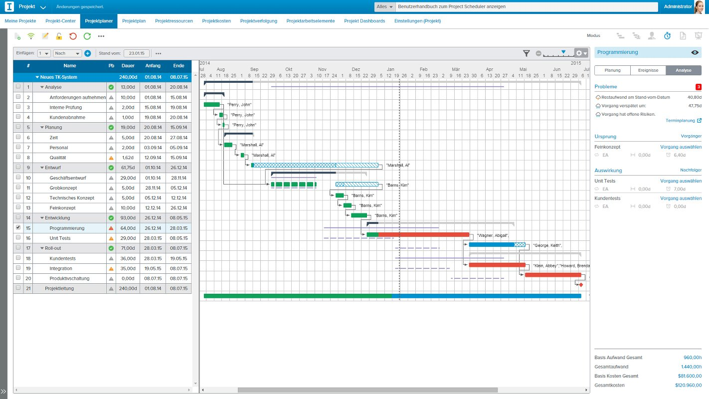 project scheduler Download a project management template or project schedule template for excel simple project management templates for project planning.