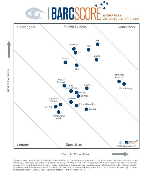 BARC-Enterprise-BI-and-Analytics-Platforms