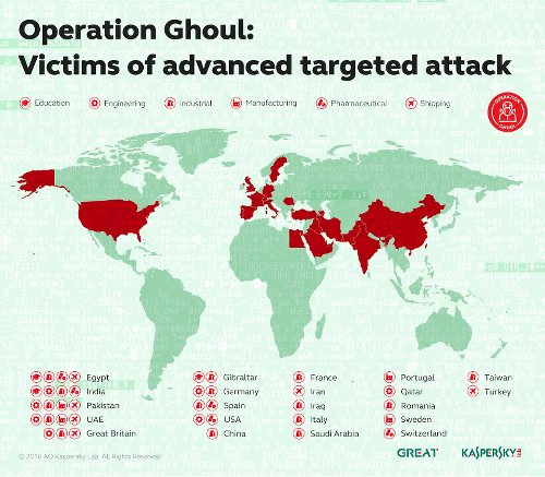 Operation Ghoul