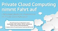Private Cloud Computing 200
