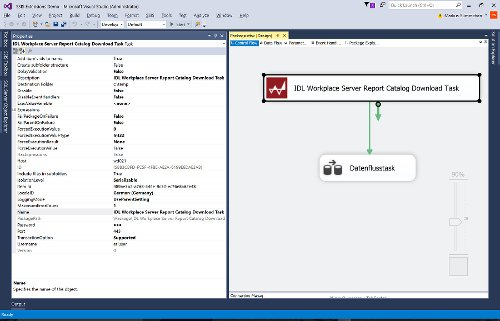 SSIS Extensions Demo