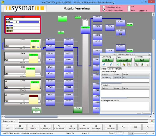 Sysmat Materialflussrechner