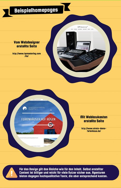 infografik was kostet eine website it. Black Bedroom Furniture Sets. Home Design Ideas