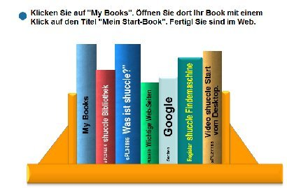 Apple iBooks 2 oder shuccle.books?